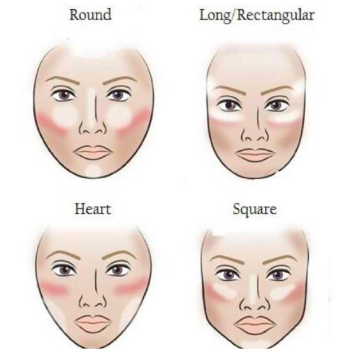A guide to highlighting. For more highlighting tips visit www