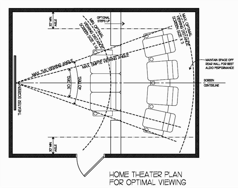 Home Theater Design Plans Theater Plan Home Theater Design