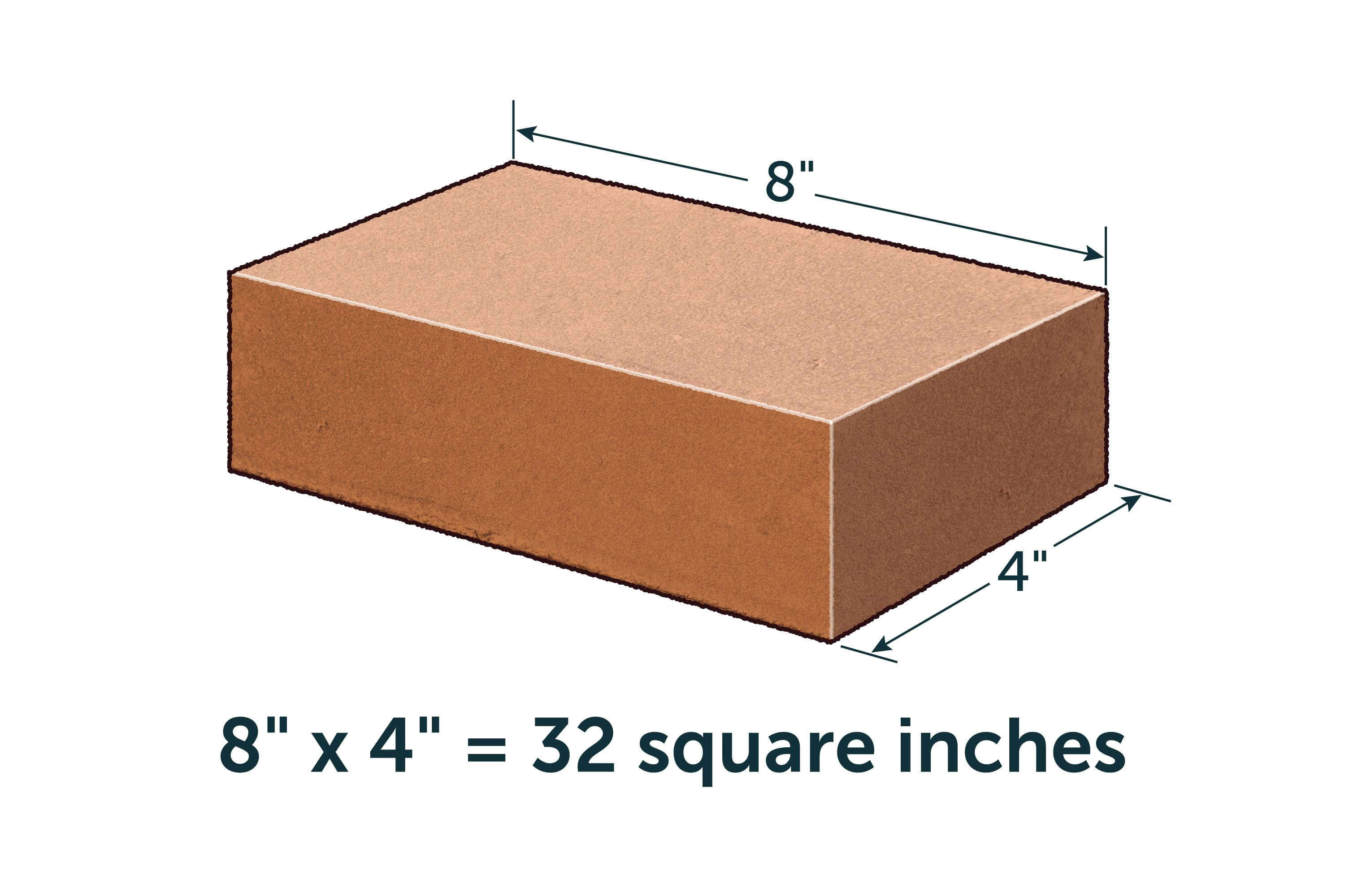 How To Calculate Number Of Bricks Per Square Foot Hunker Square Feet Brick Hunker