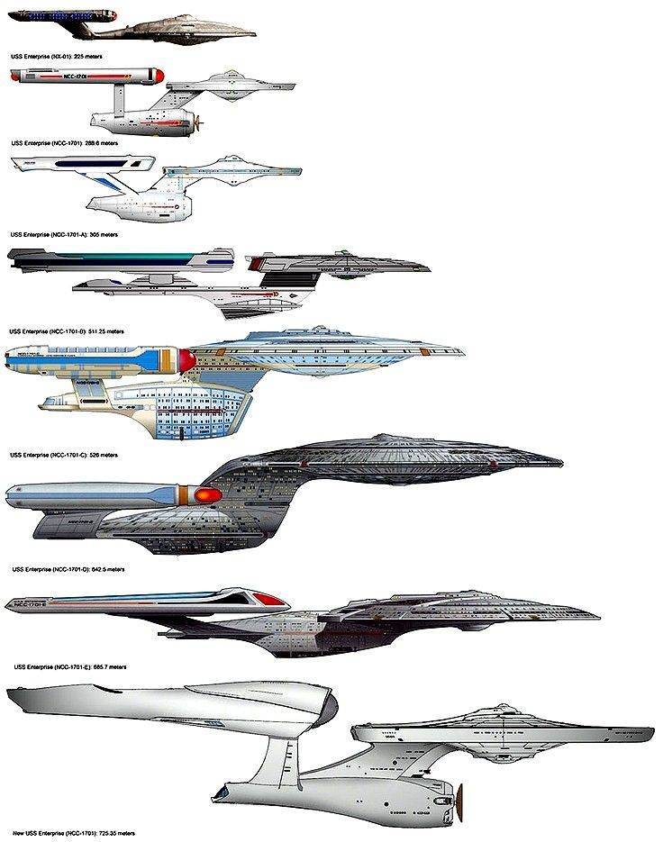 All the star trek enterprises from smallest to largest