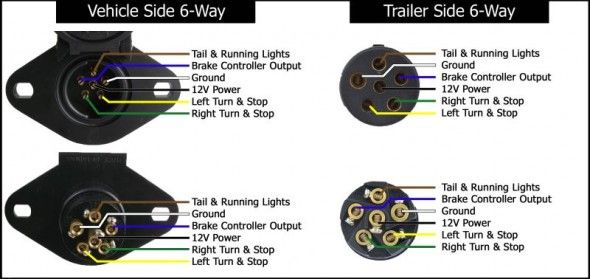 6 Pole Square Trailer Wiring Diagram Di 2020