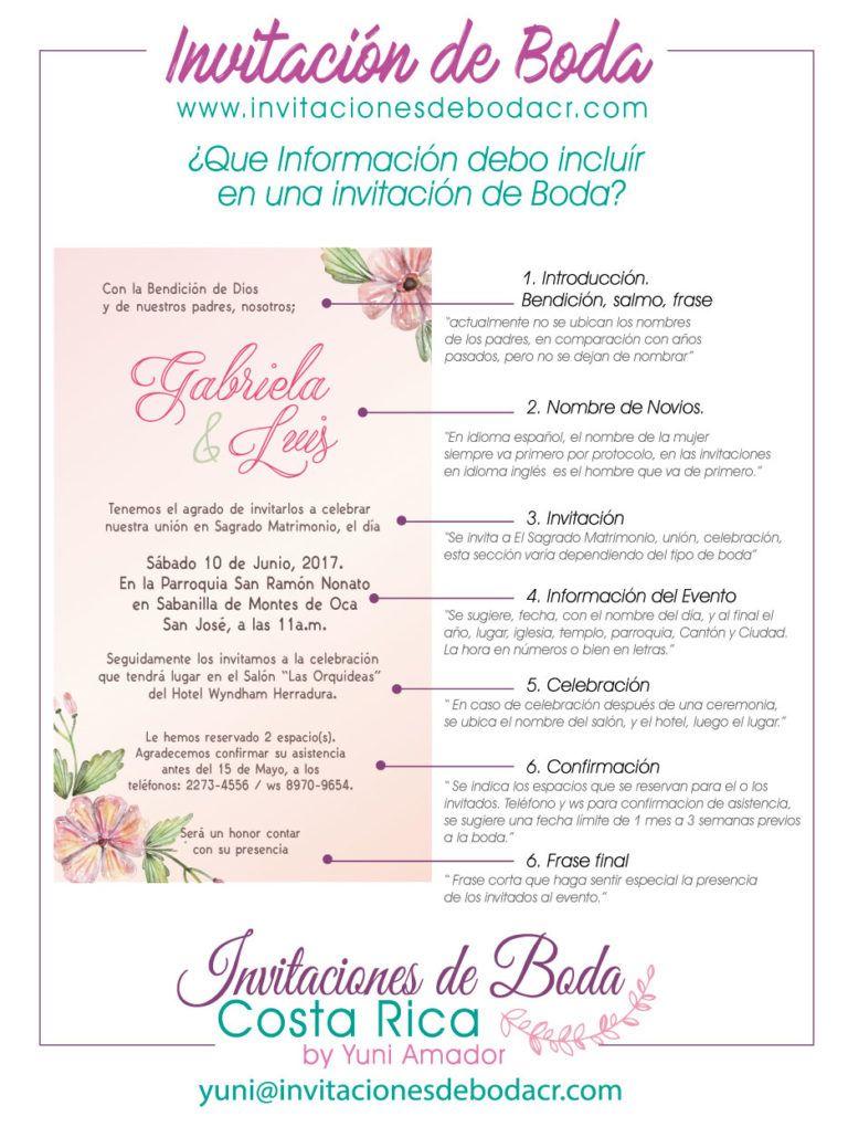 anatomia de una invitacion de boda – Bodas Costa Rica | invitaciones ...