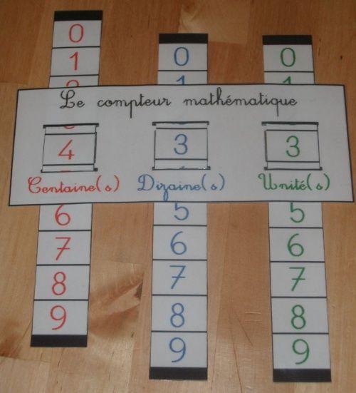blog Montessori pour les nuls: