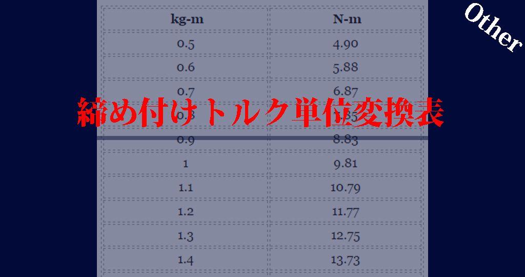 締め付けトルク単位変換表 Kg M N M 単位 トルク 変換