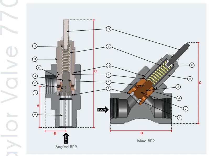 Back Pressure Regulator 7700 Series is used to control back
