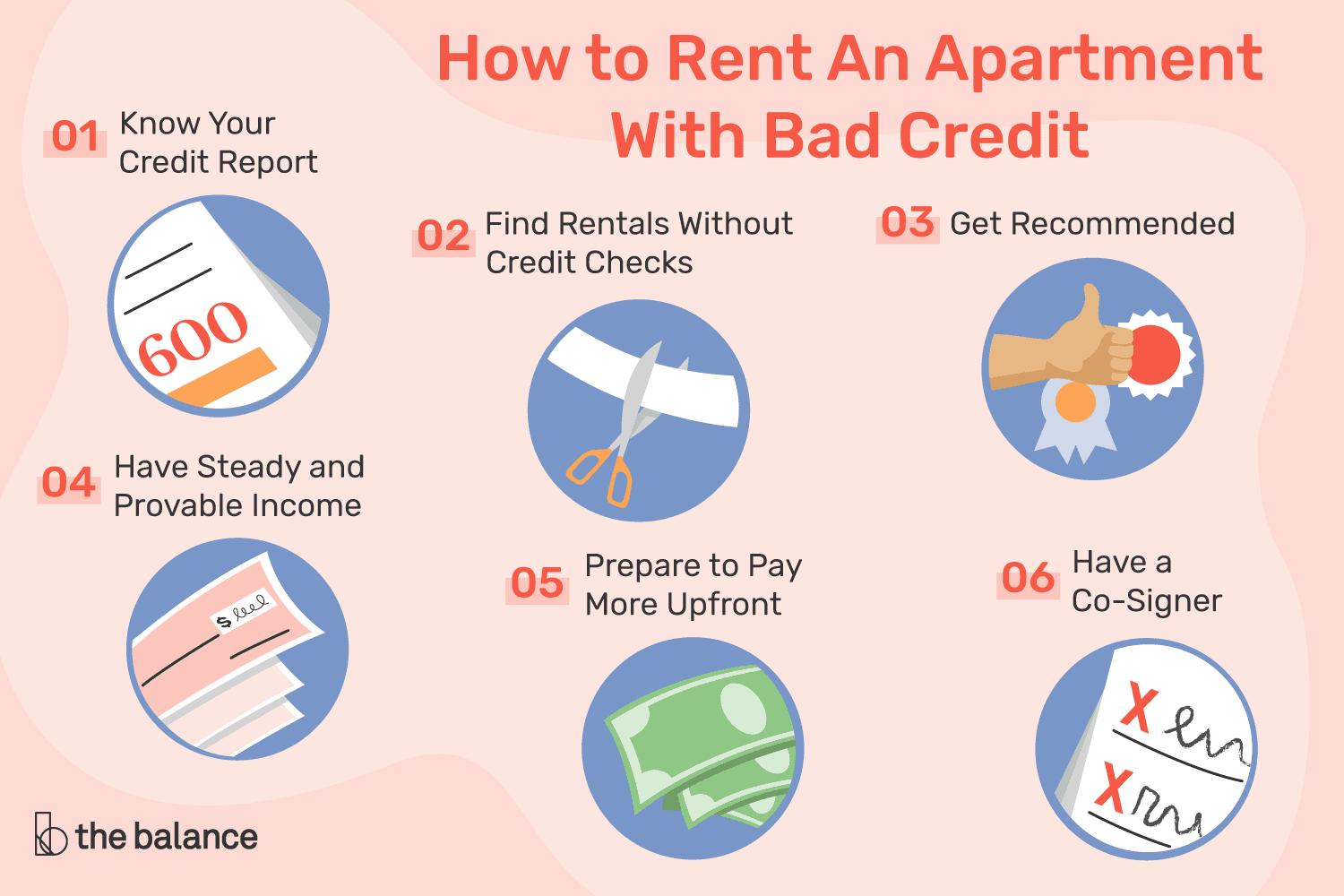 How To Rent An Apartment When You Have Lousy Credit Bad Credit What Is Credit Score Credit Score