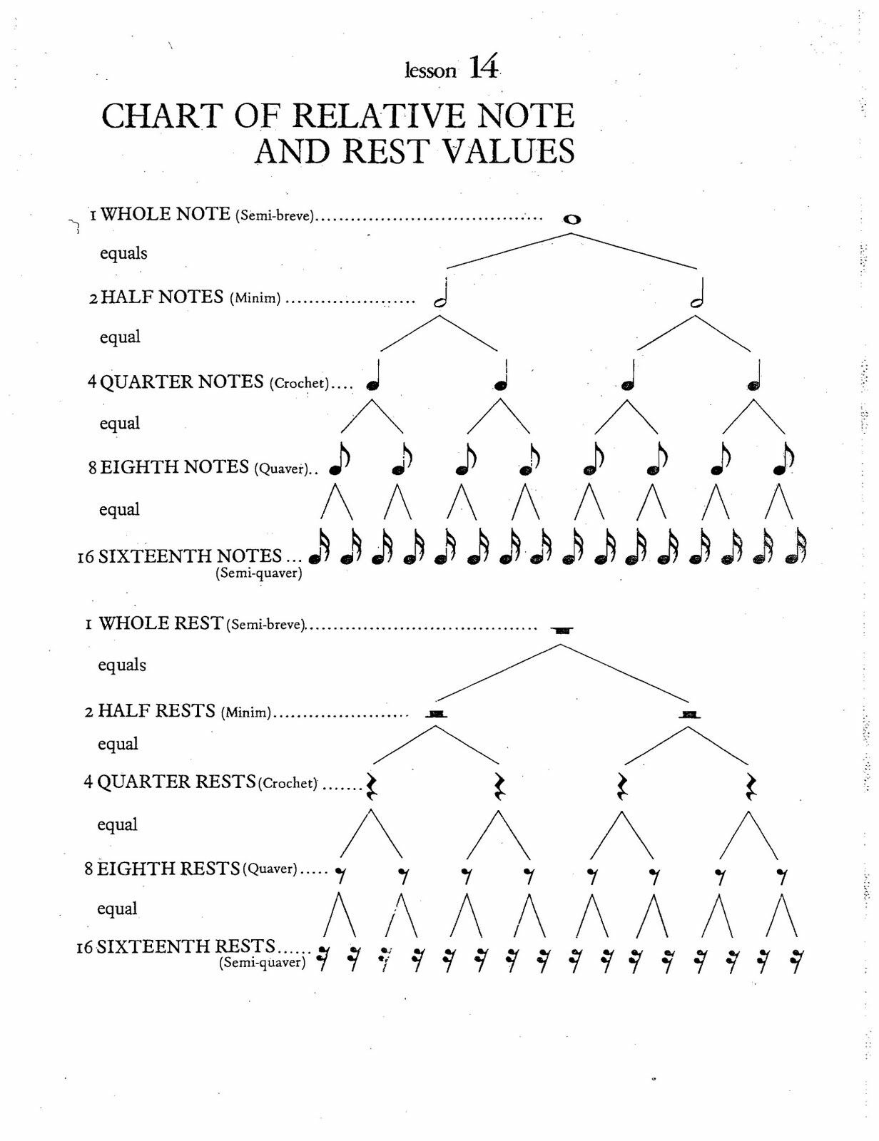Worksheets Rhythm Math Worksheets rhythm tree music theory pinterest tree
