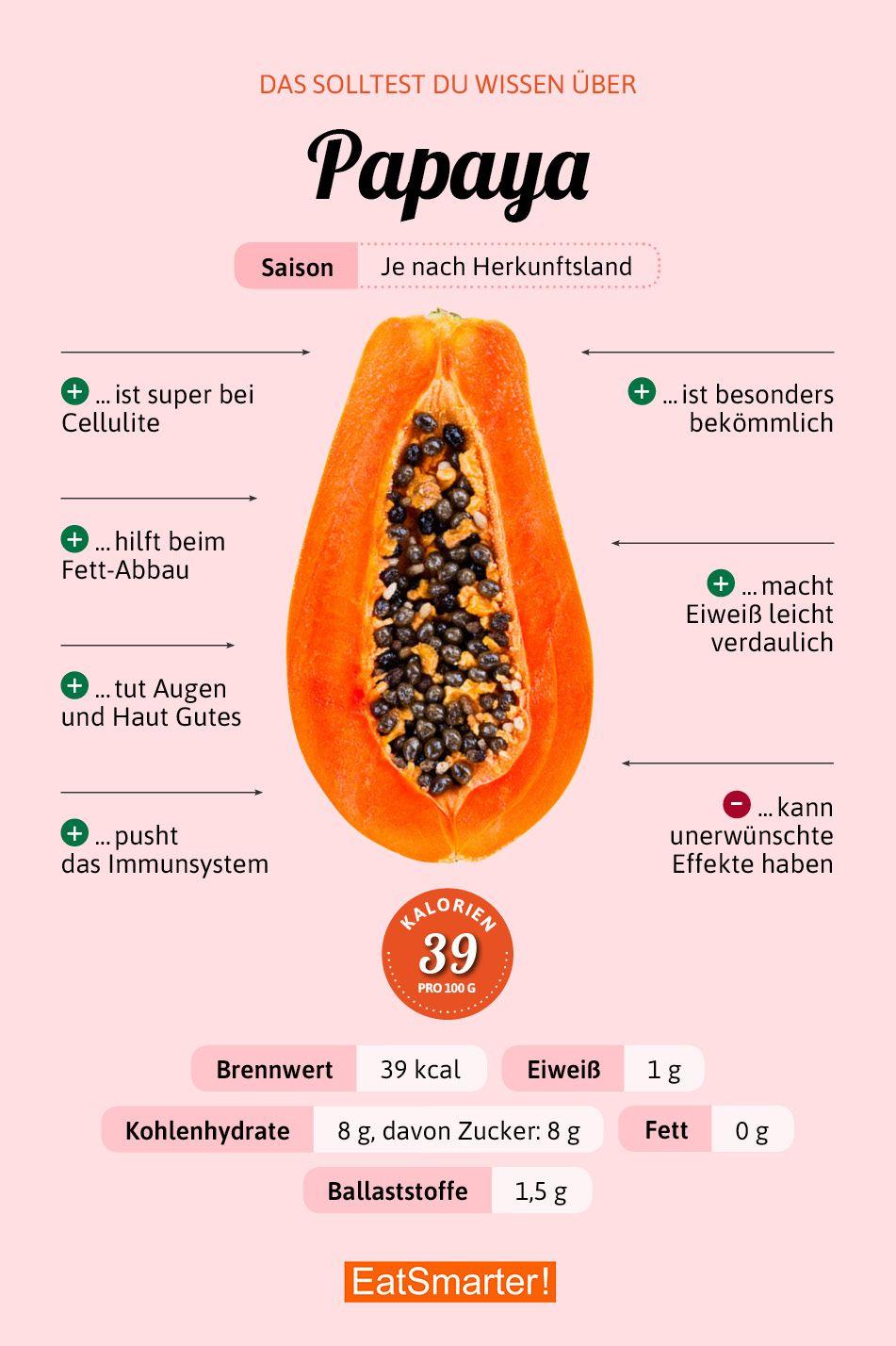 Papaya und Hafer dienen zum Abnehmen