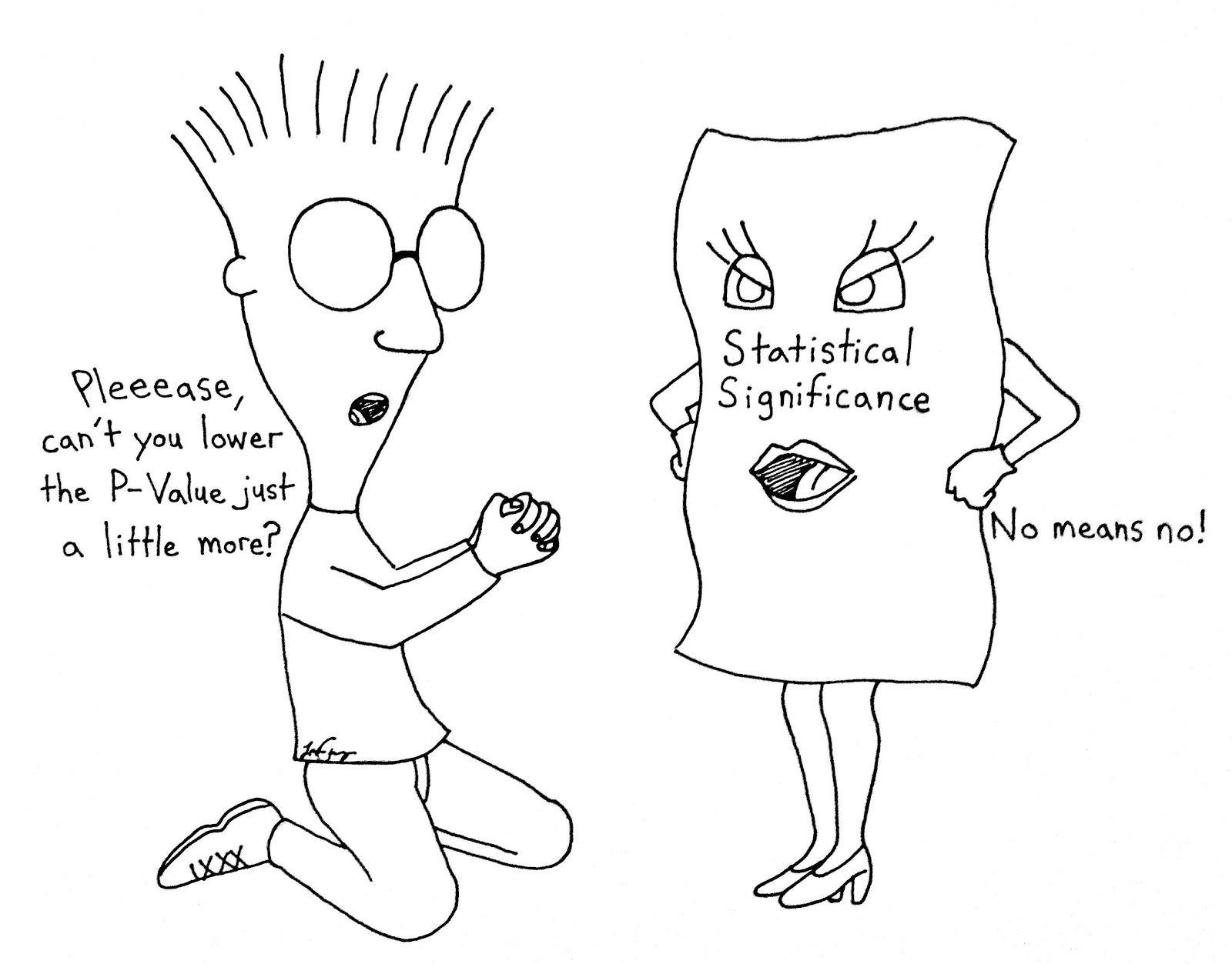 importance of statistics in psychology pdf