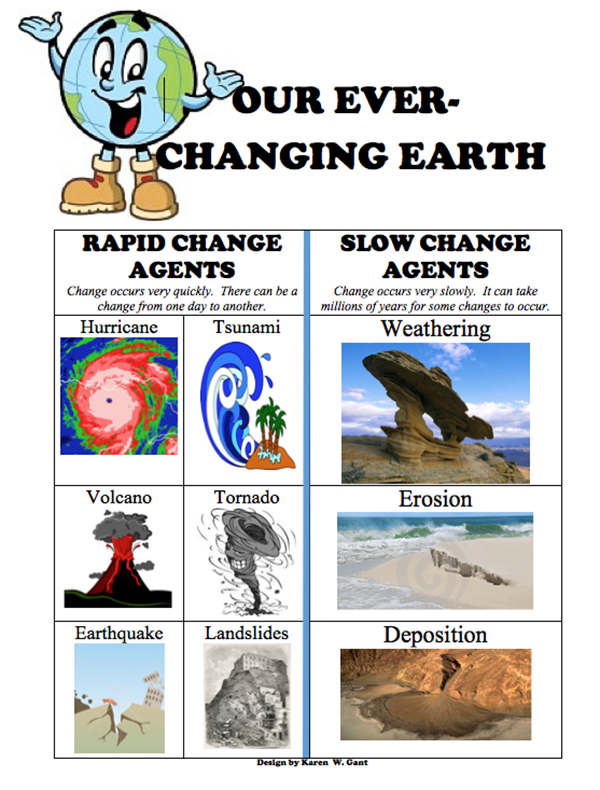 """Our Ever-Changing Earth"" Anchor Chart & 21 More Things We Found on Share My Lesson That We Just Love!"