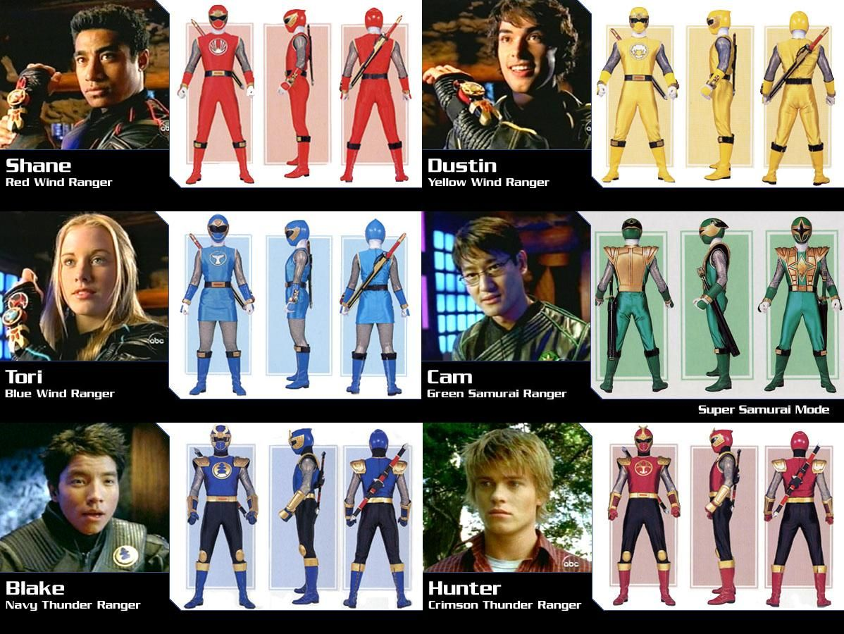 The X Database: Some Things That I Want To See On Super Megaforce ...