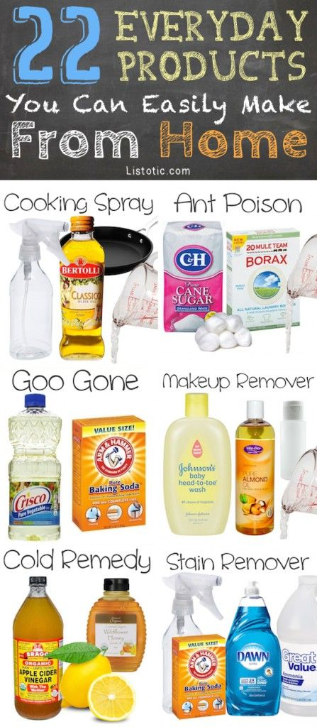 How To Make Vape Juice A Beginner S Guide To Diy Vaping360 Diy E Liquid Vape Juice Vape Tricks