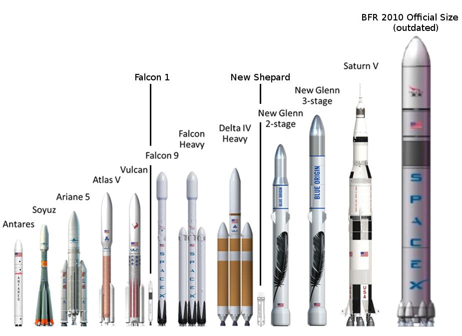 Mct spacex falcon xx vs