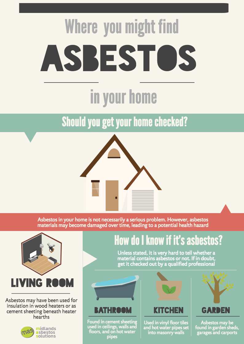 Where you might find asbestos in your home - infographic | Asbestos ...