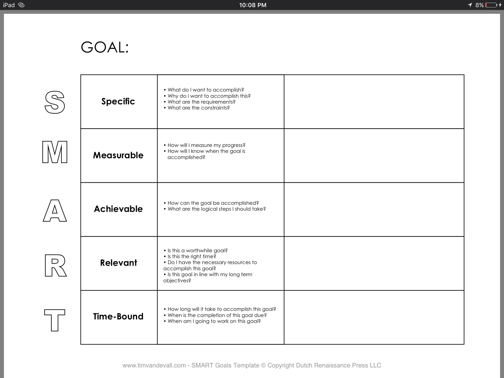 SMART GOALS | Idk | Pinterest
