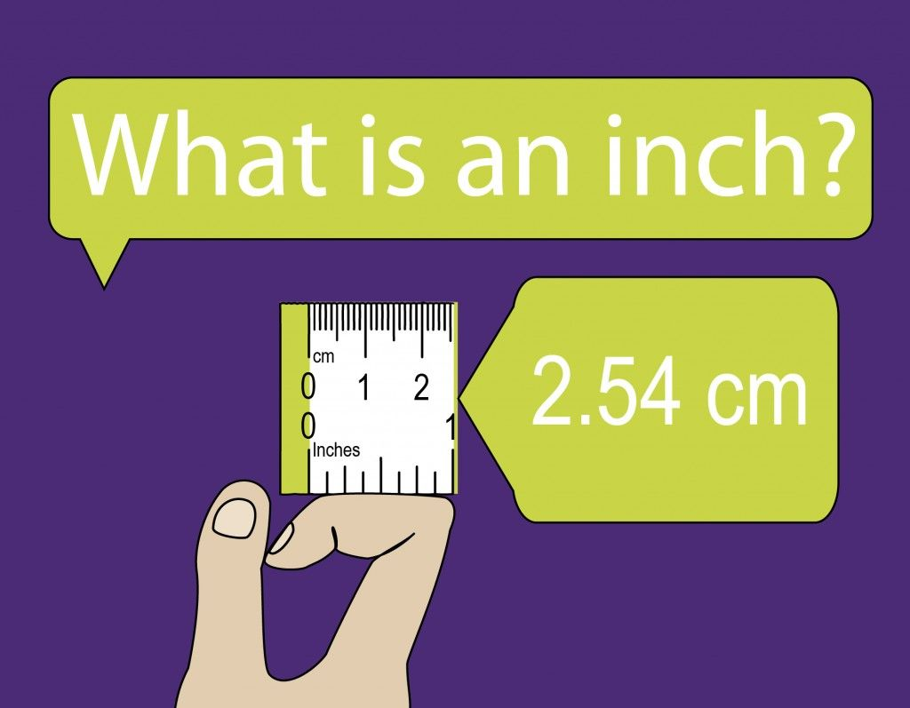 What Is An Inch