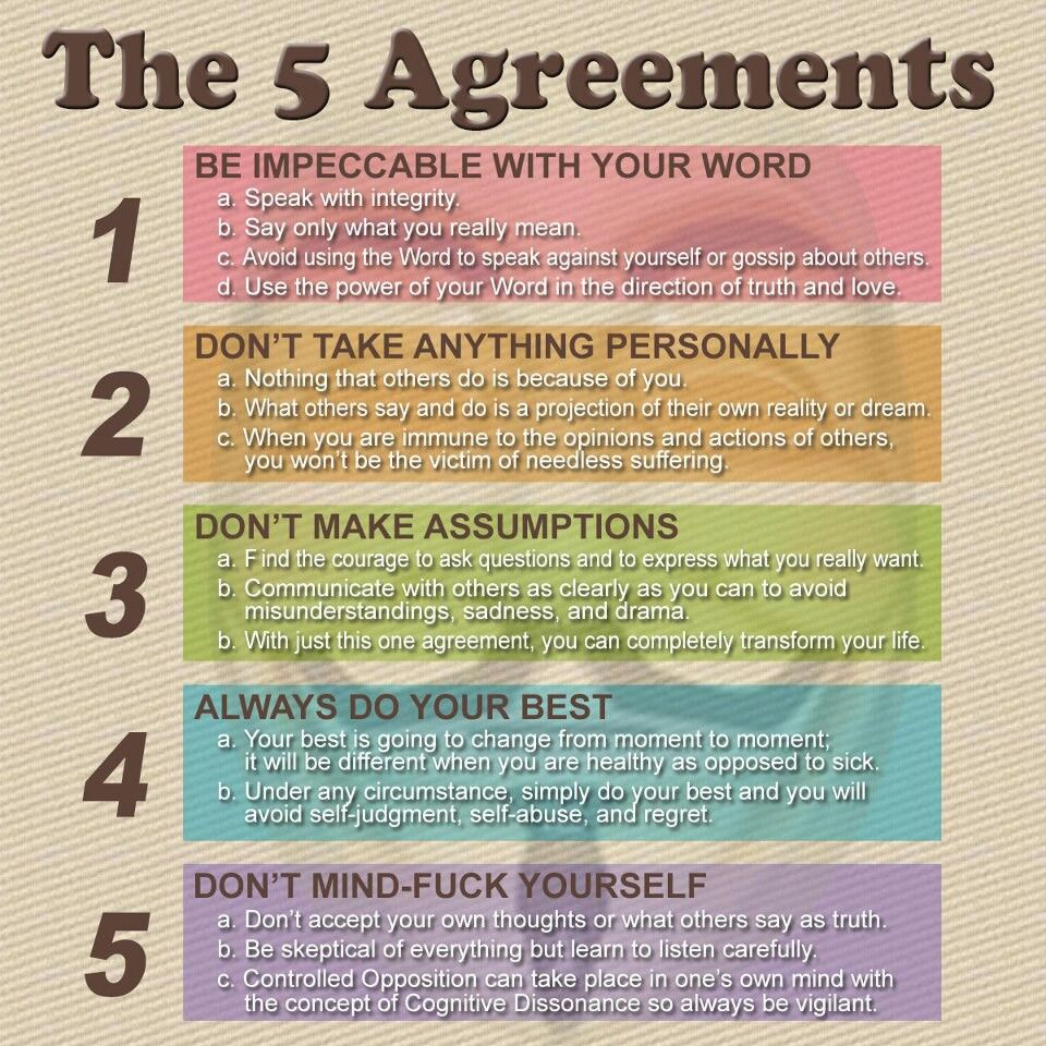Agreements  Lifestyle Quotes    Lifestyle Quotes And