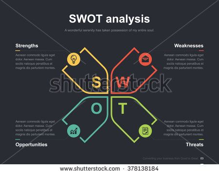 Flat business presentation vector slide template with swot - format for swot analysis