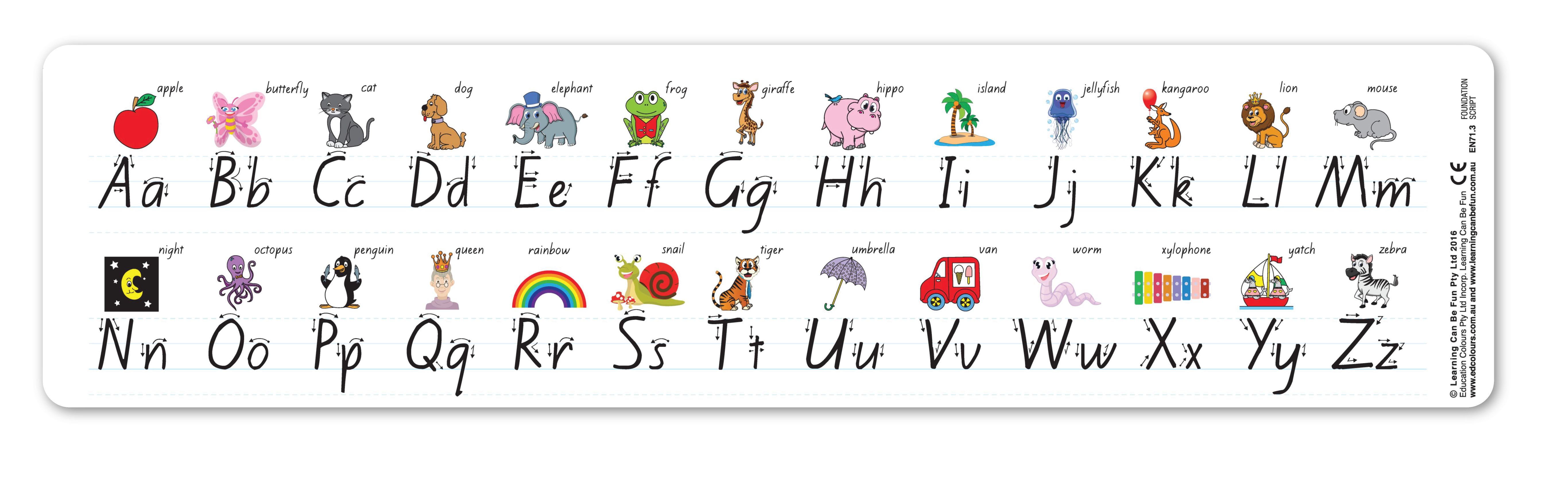 Pin By Creative Classrooms On Literacy Ideas Charts For Kids Alphabet Phonics