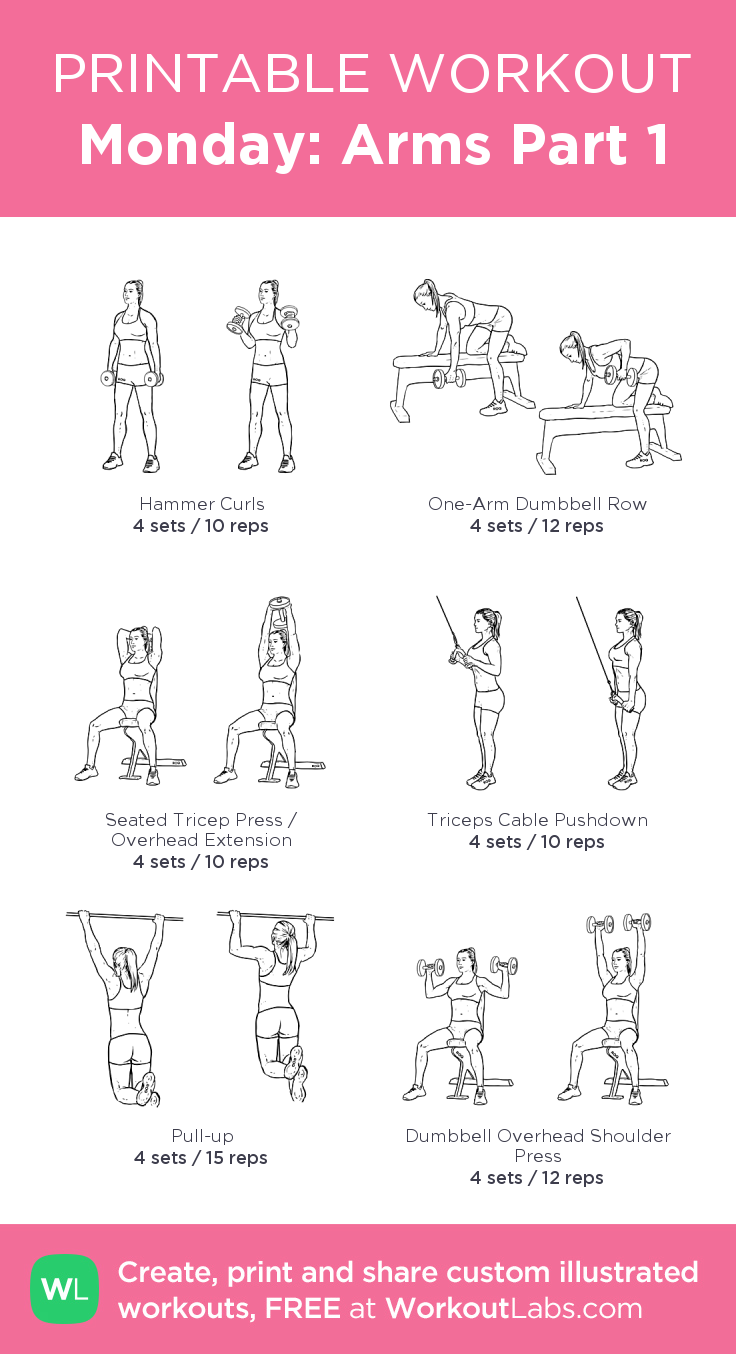 Monday: Arms Part 1 · Free workout by WorkoutLabs Fit