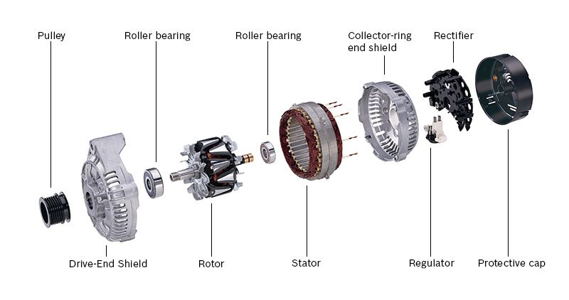 ALTERNATOR Exploded view see the parts of the #ALTERNATOR in a