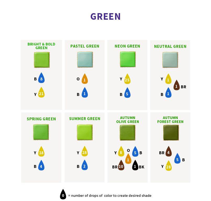 Wilton Color Chart Zeenla