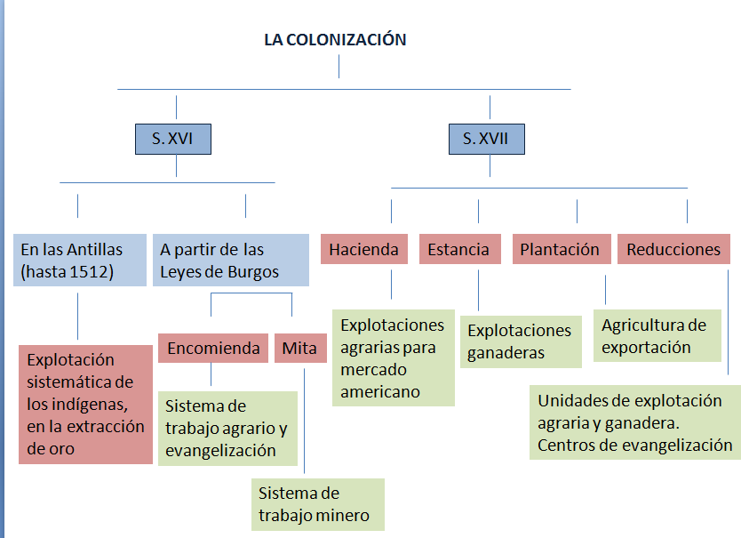 Normas APA niveles de encabezado | tesis | Pinterest | Normas apa ...
