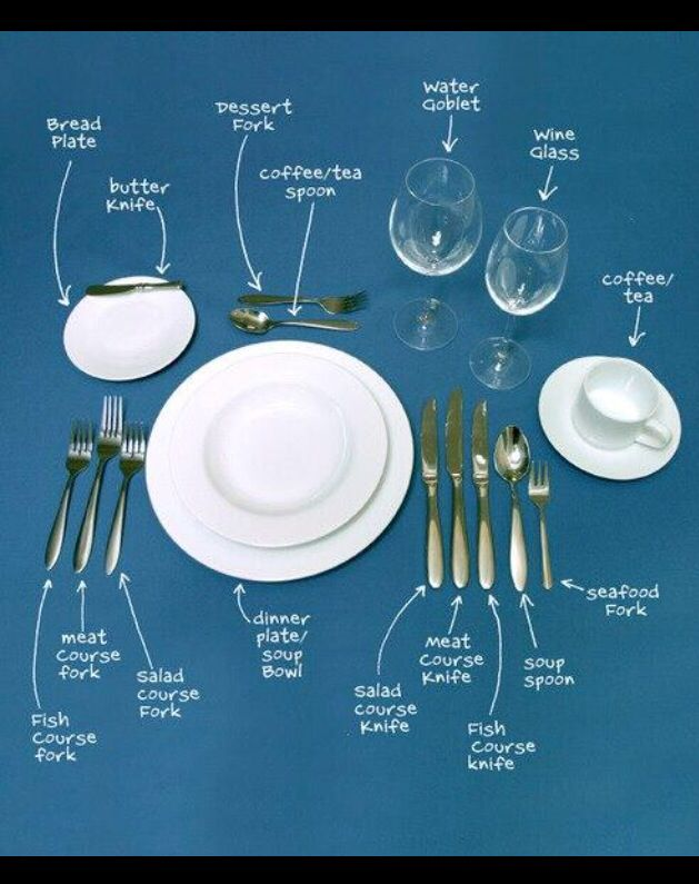 Place setting cheat sheet.