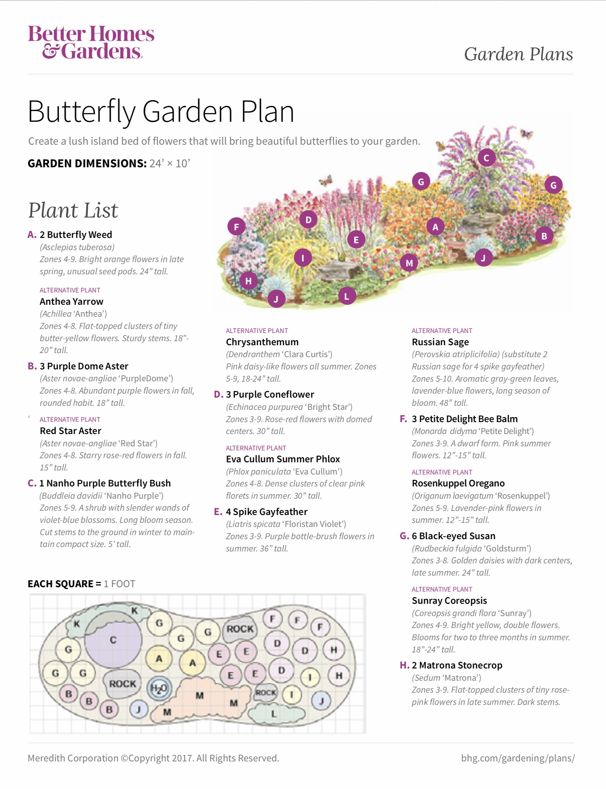 60c020bade1b17b183966c8826f18911 - What Zone Is Long Island For Gardening