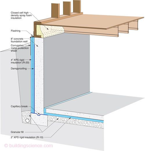 Basement construction architecture pinterest xps - Basement exterior wall insulation ...
