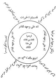 طريقة لطرد الجان من الجسد والمنزل Magick Book Free Pdf Books Islamic Phrases