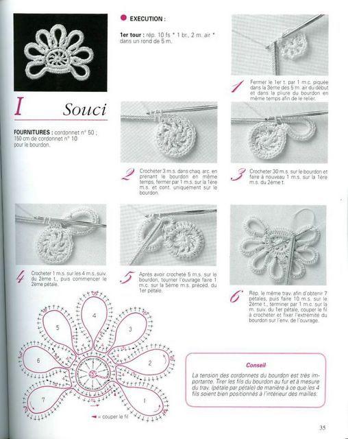 1000mailles croche irlandais - 3Tatayna- embroidery, knitting - Álbumes web de Picasa