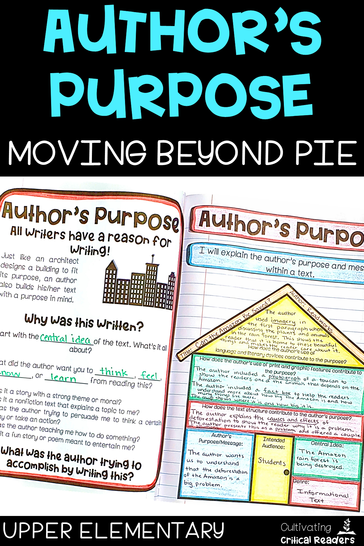 Ideas Activities And An Anchor Chart To Help Your