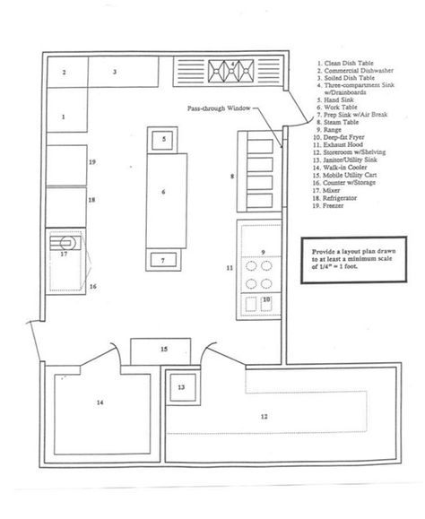 Introduction This Is A Group Project Assignment That Has Been Assigned By Our Lecturer In Restaurant Kitchen Design Kitchen Layout Plans Restaurant Floor Plan