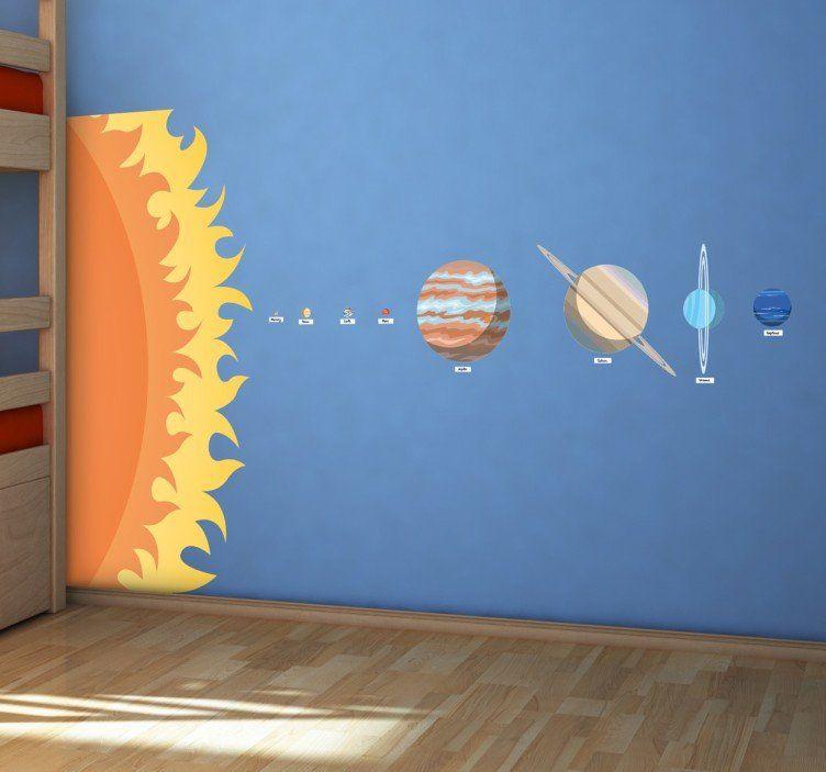 Wandtattoo Sonnensystem Englisch