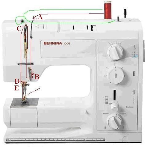 How To Thread A Bernina Sewing Machine Diagram Google Search New Bernina Sewing Machine Problems Solutions