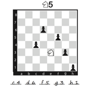 image regarding Printable Chess Puzzles known as Discover Chess with Pawn Mower: Chess puzzles for training how