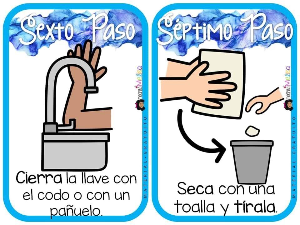 Pin De Dalia Ramos Guerrero En Salud E Indicaciones De Seguridad Para Ninos Escuela Seguridad Para Ninos Ninos