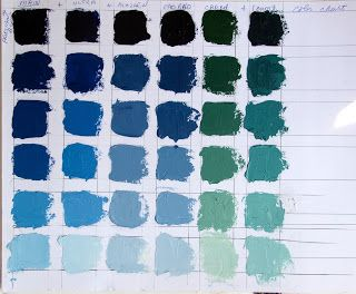 Split Primary Chart Prussian Blue | Color Charts in 2019 | Munsell