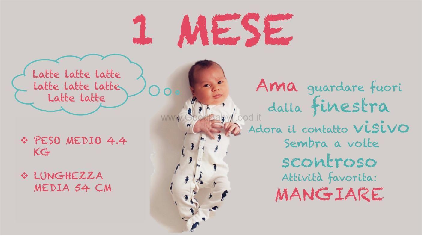 ca71eba17b Neonato 1 Mese: quando inizia a vedere un neonato? Cosa fare in caso di  raffreddore? Cos'è e come si cura l'acne neonata? Qui troverai tutte le  risposte