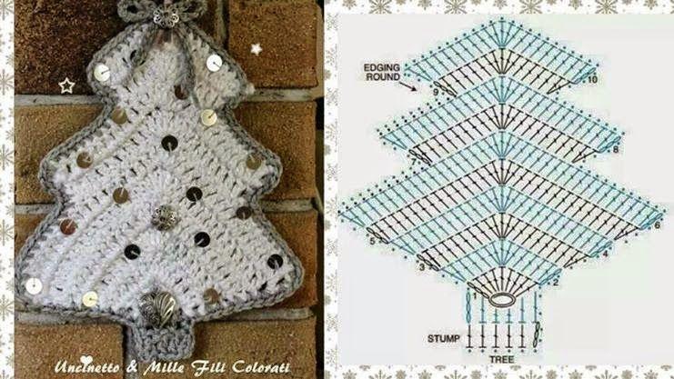 iPunts (con imágenes) | Navidad a crochet, Arbol de navidad crochet, Arbol  de navidad original | 417x741