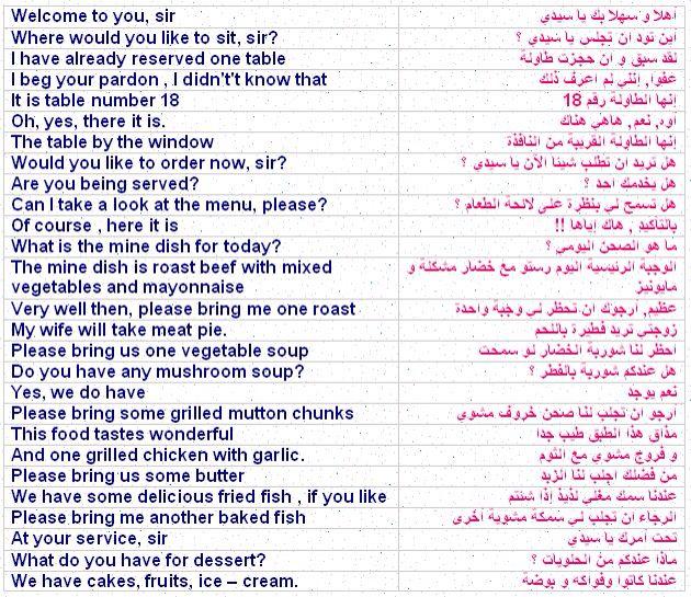 محادثة في المطعم Learn Arabic Language Arabic Conversation Learn English