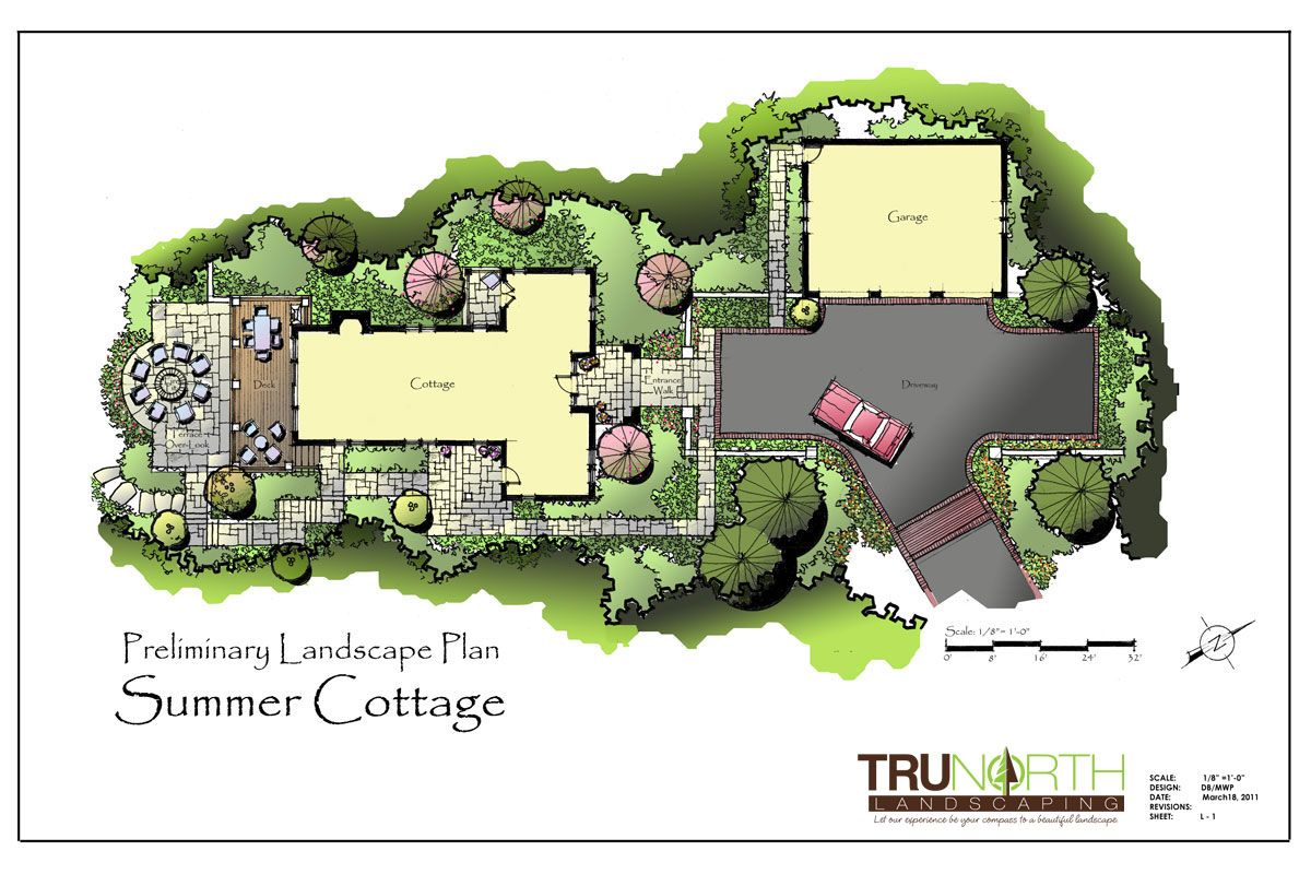 Landscape design conceptual plan terrain integration for House landscape plan