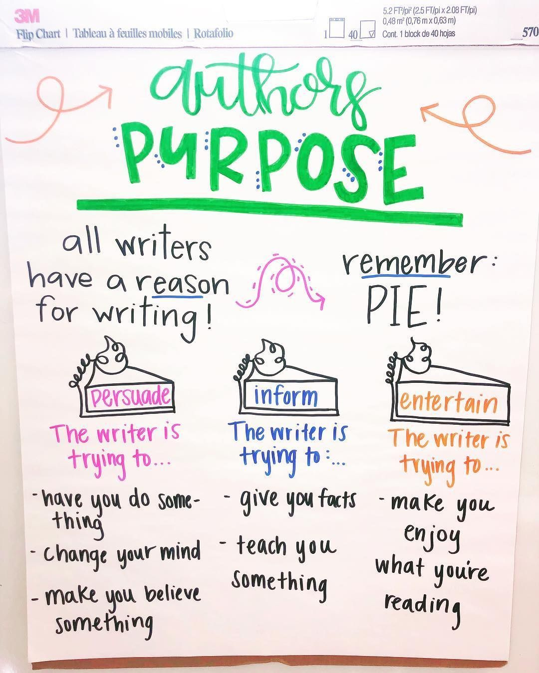 Montana Riley On Instagram Starting Authors Purpose Means