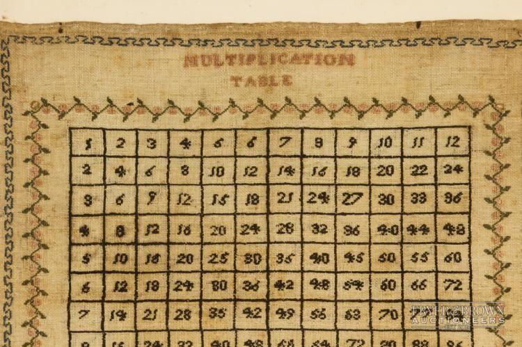 A multiplication table sampler, Elizabeth Nield\u0027s work, 1816, the - multiplication table