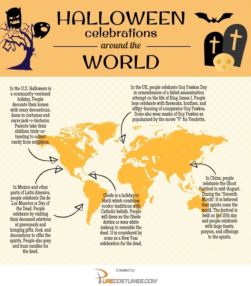 Halloween Celebrations Around the World | Around the worlds, Satan ...