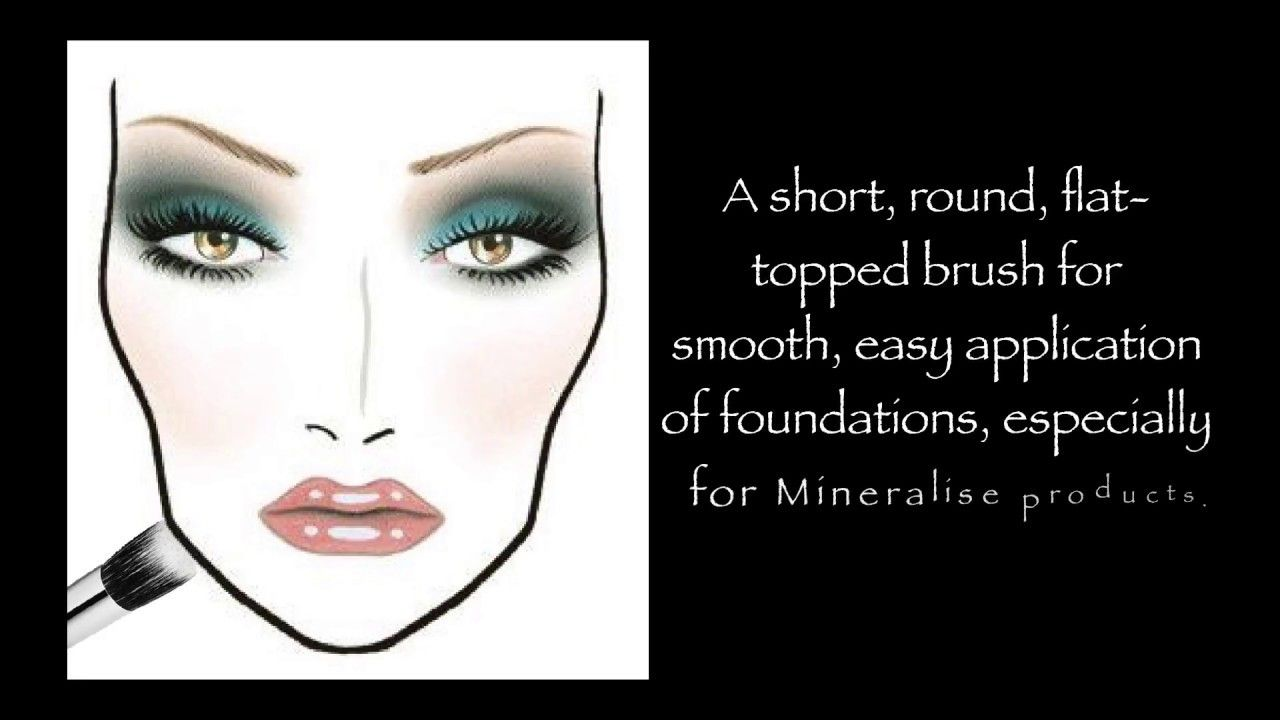 MAC Makeup Brush (130SH) Guide how to use