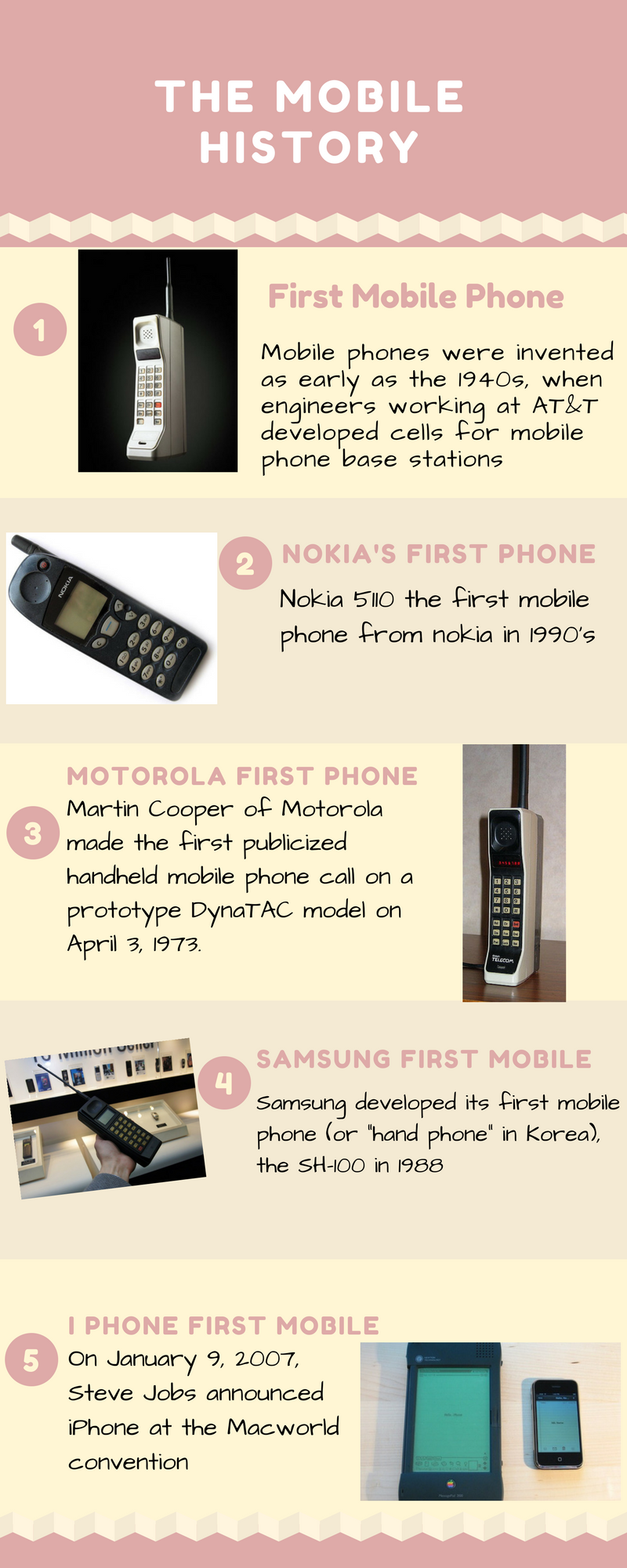 FIRST MOBILE HISTORY Nokia one, Mobile gadgets, Mobile phone