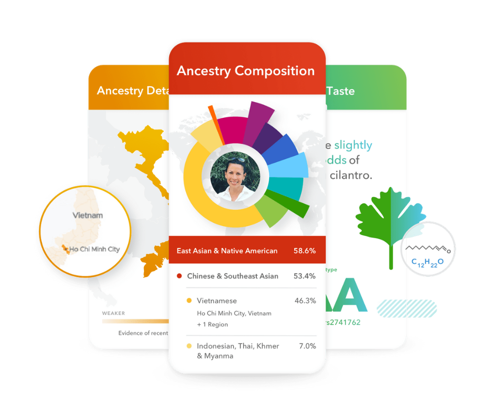 Dna Ancestry And Traits 23andme In 2020 Genetic Health New Things To Learn Ancestry Dna Test