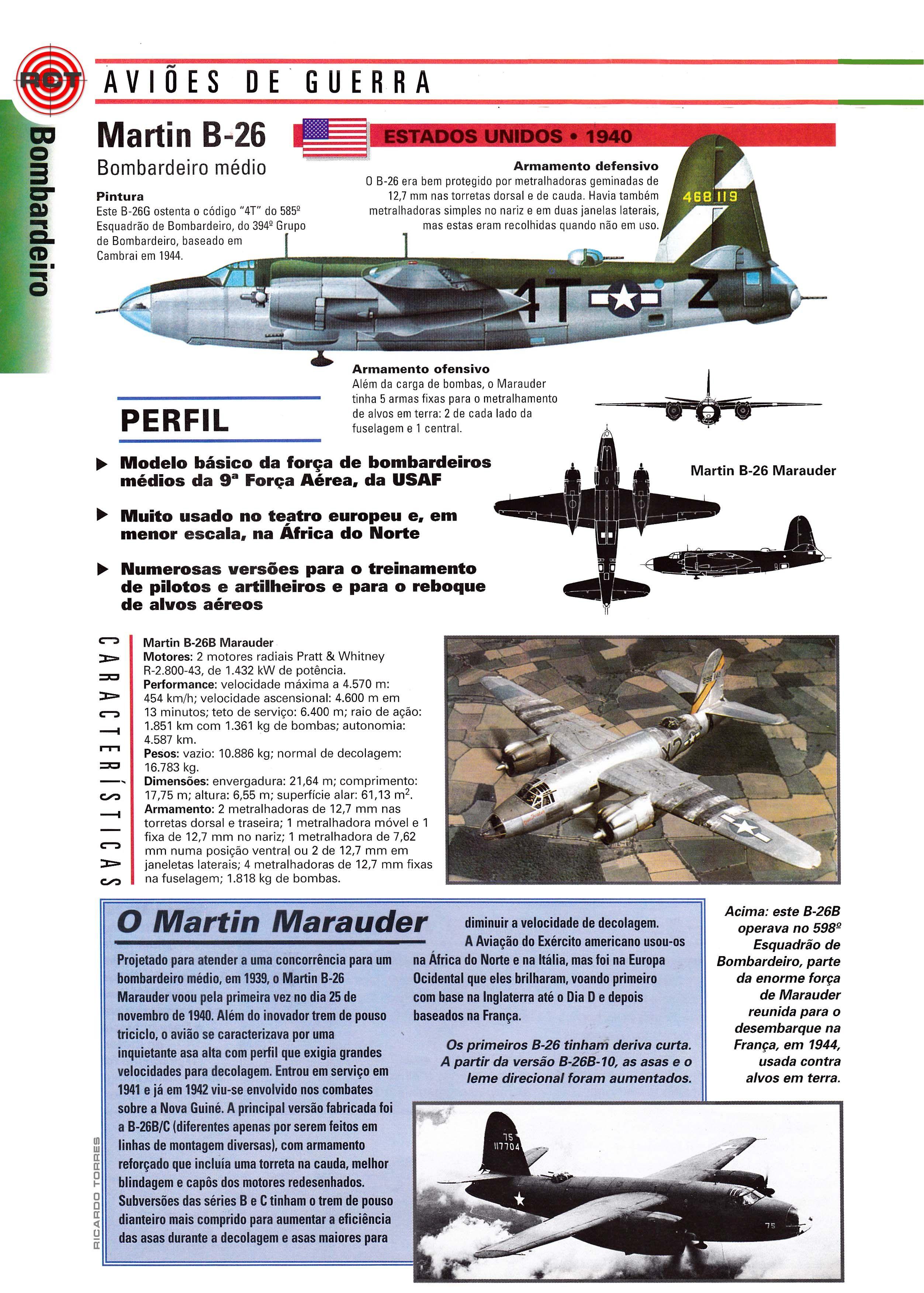 Pin Em Aviacao Militar